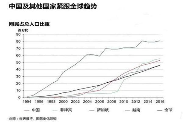 亚太经济总量_亚太经济合作组织